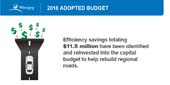 2018 Preliminary budget infographic 7