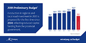 2019 Preliminary budget infographic 6