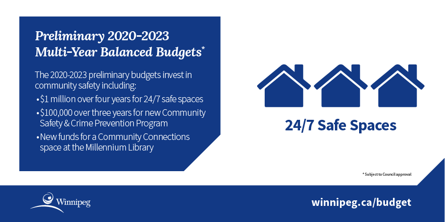 Infographic - investment in community safety and 24/7 safe spaces