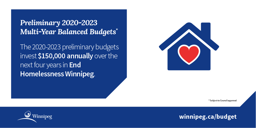 Infographic - investment in End Homelessness Winnipeg