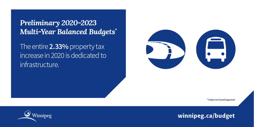 Infographic - entire 2.33% property tax increase dedicated to infrastructure