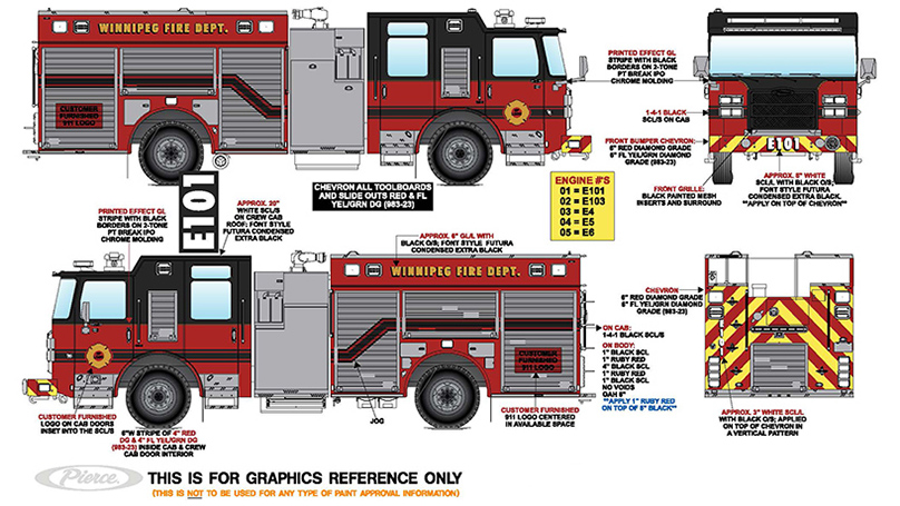So far, five new fire engines with the IRT feature will be deployed in April. In total, another seven vehicles are expected to enter service by the end of 2021.