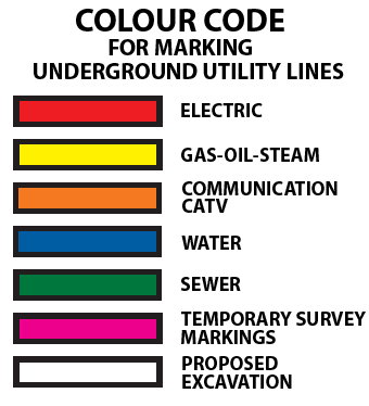 APWA Colour Codes